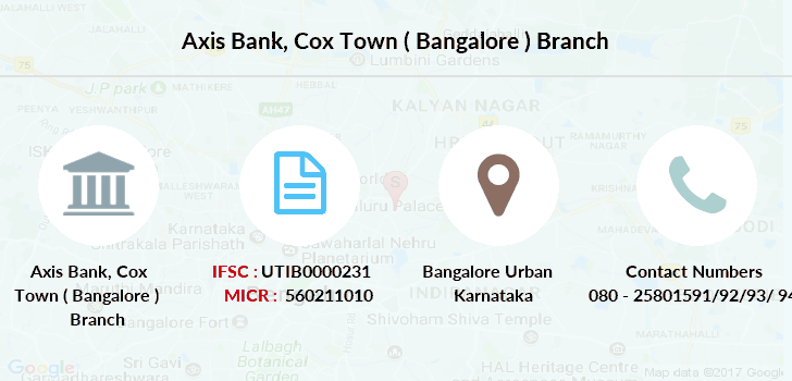 Axis-bank Cox-town-bangalore branch