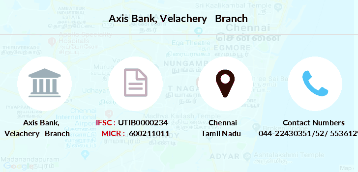 Axis-bank Velachery branch