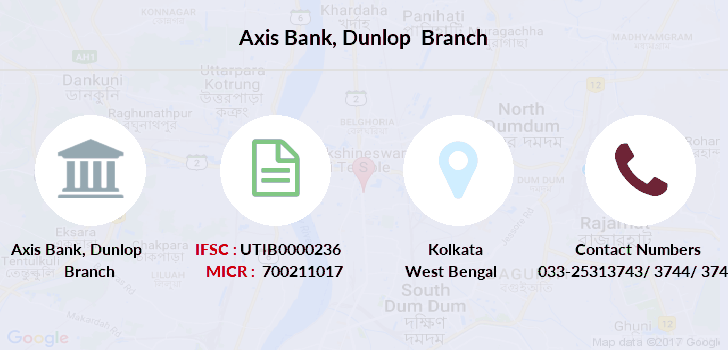 Axis-bank Dunlop branch