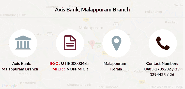 Axis-bank Malappuram branch