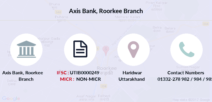 Axis-bank Roorkee branch