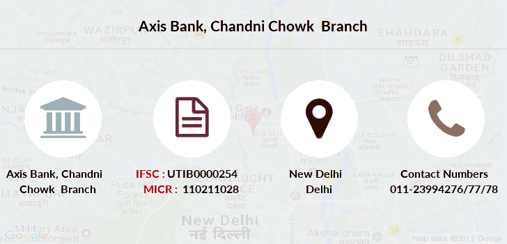 Axis-bank Chandni-chowk branch