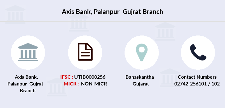 Axis-bank Palanpur-gujrat branch