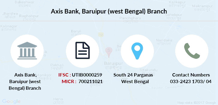 Axis-bank Baruipur-west-bengal branch