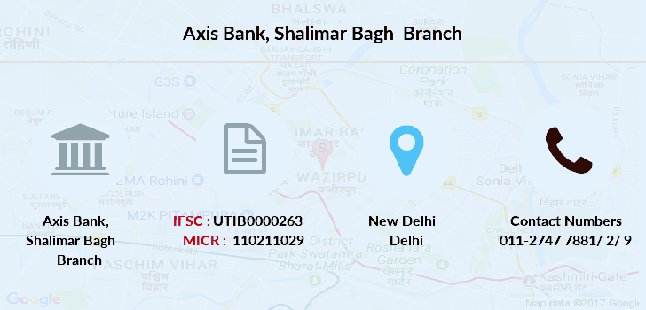 Axis-bank Shalimar-bagh branch