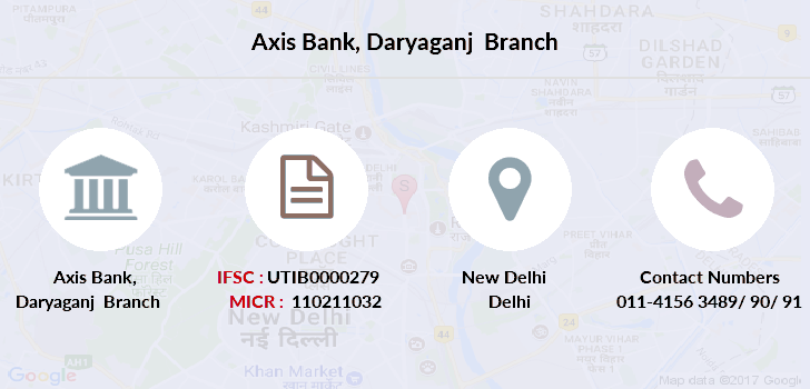 Axis-bank Daryaganj branch