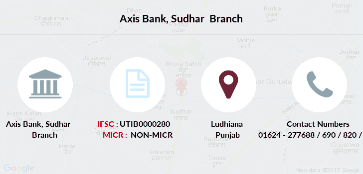 Axis-bank Sudhar branch
