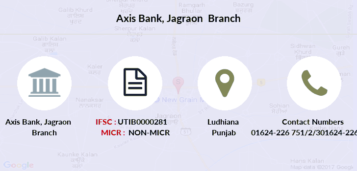 Axis-bank Jagraon branch