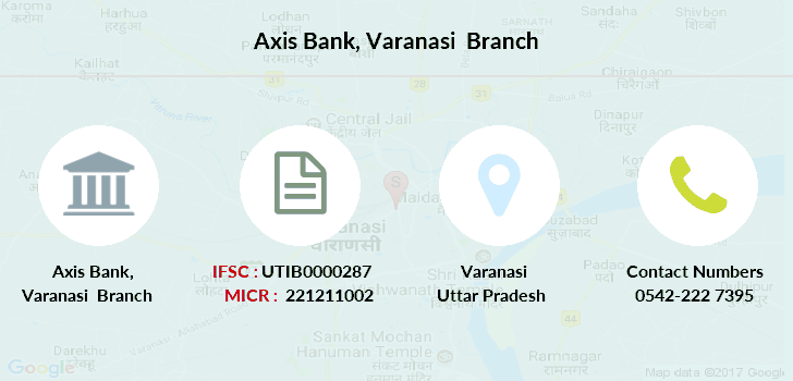 Axis-bank Varanasi branch