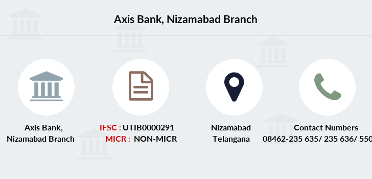 Axis-bank Nizamabad branch
