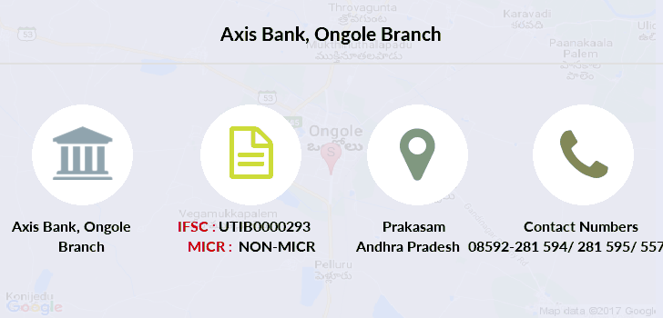 Axis-bank Ongole branch