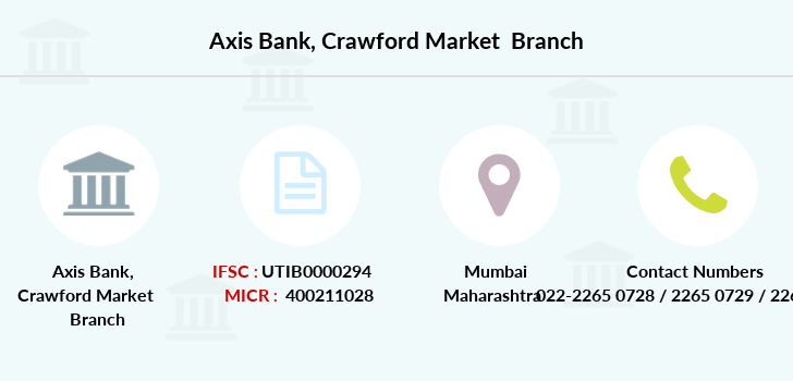 Axis-bank Crawford-market branch