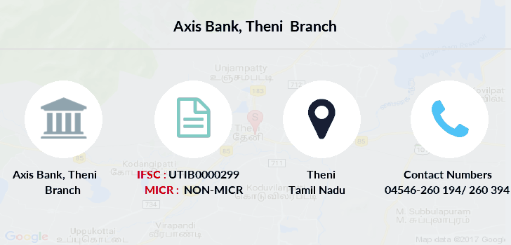 Axis-bank Theni branch