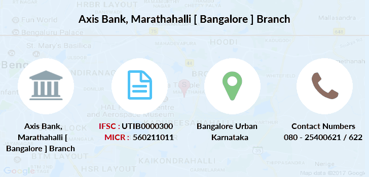 Axis-bank Marathahalli-bangalore branch
