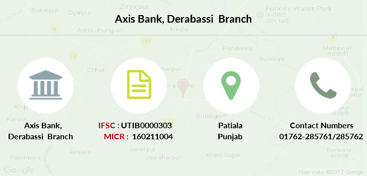 Axis-bank Derabassi branch
