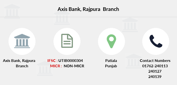 Axis-bank Rajpura branch