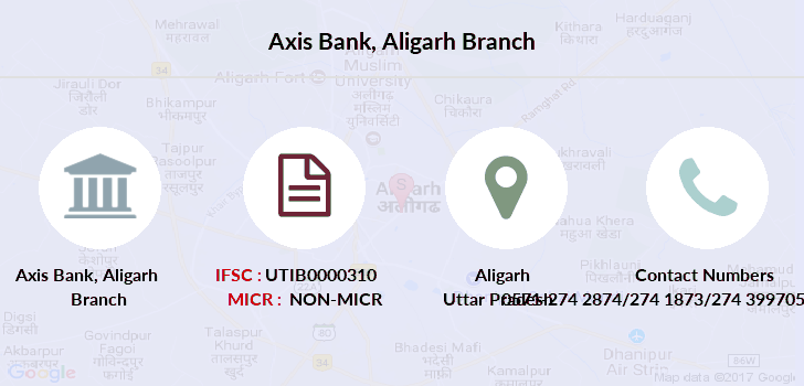 Axis-bank Aligarh branch