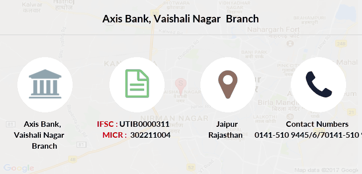Axis-bank Vaishali-nagar branch