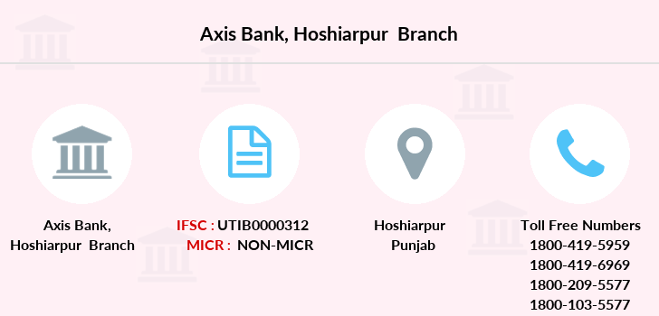 Axis-bank Hoshiarpur branch