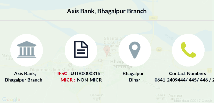 Axis-bank Bhagalpur branch
