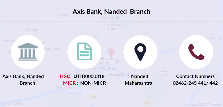 Axis-bank Nanded branch