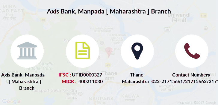 Axis-bank Manpada-maharashtra branch