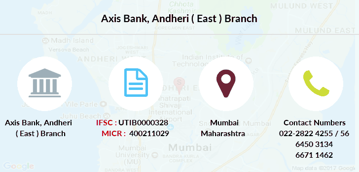 Axis-bank Andheri-east branch