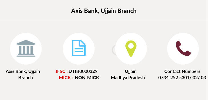 Axis-bank Ujjain branch