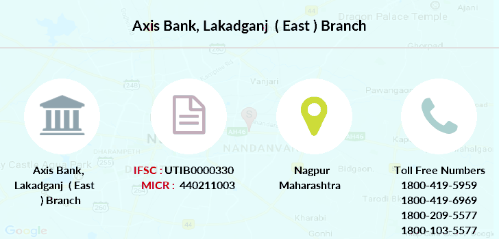 Axis-bank Lakadganj-east branch
