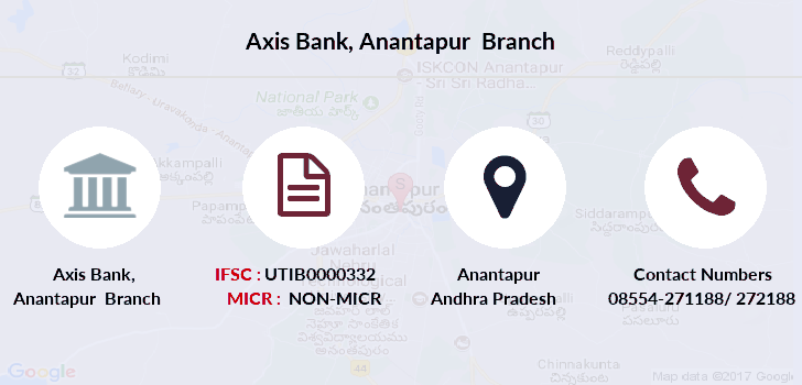 Axis-bank Anantapur branch