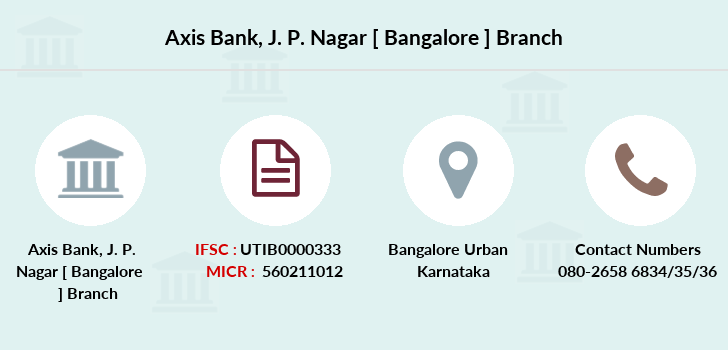 Axis-bank J-p-nagar-bangalore branch