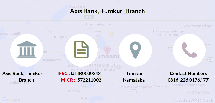 Axis-bank Tumkur branch