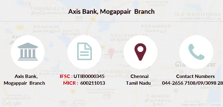 Axis-bank Mogappair branch