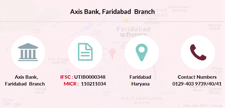 Axis-bank Faridabad branch