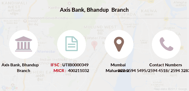 Axis-bank Bhandup branch