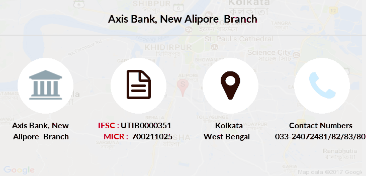 Axis-bank New-alipore branch