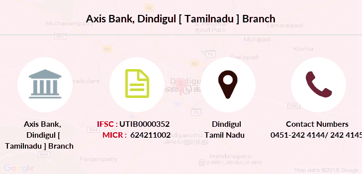 Axis-bank Dindigul-tamilnadu branch