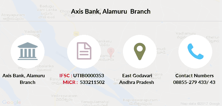 Axis-bank Alamuru branch