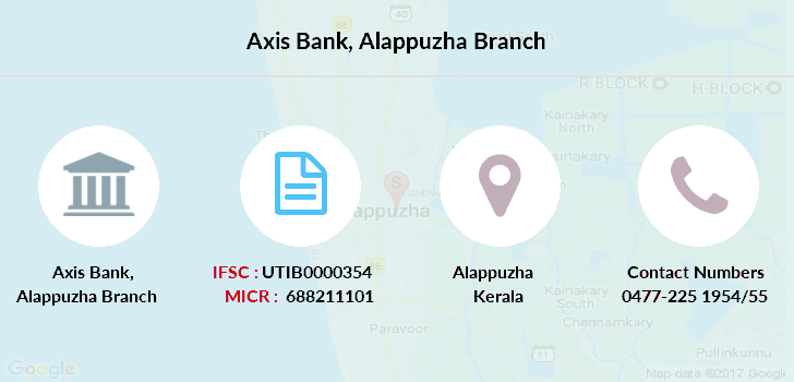 Axis-bank Alappuzha branch