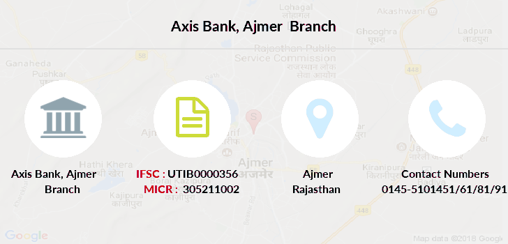Axis-bank Ajmer branch
