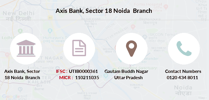 Axis-bank Sector-18-noida branch