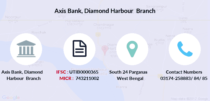 Axis-bank Diamond-harbour branch