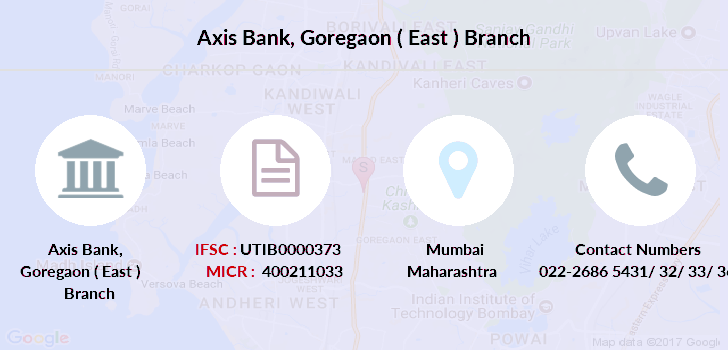 Axis-bank Goregaon-east branch