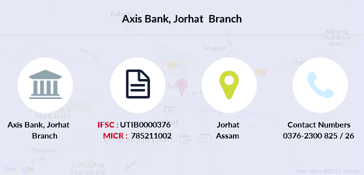 Axis-bank Jorhat branch