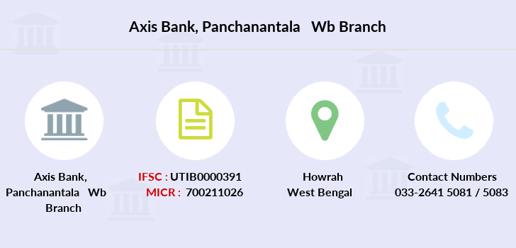 Axis-bank Panchanantala-wb branch