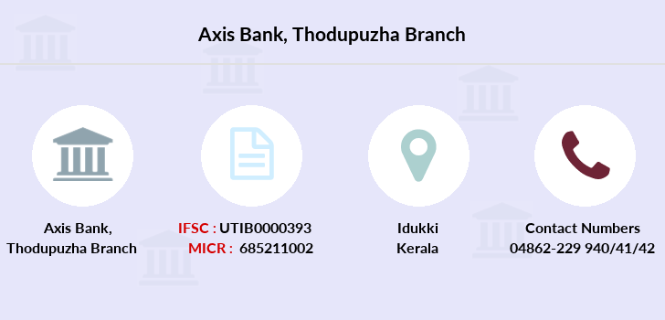 Axis-bank Thodupuzha branch