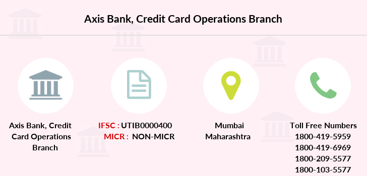 Axis-bank Credit-card-operations branch