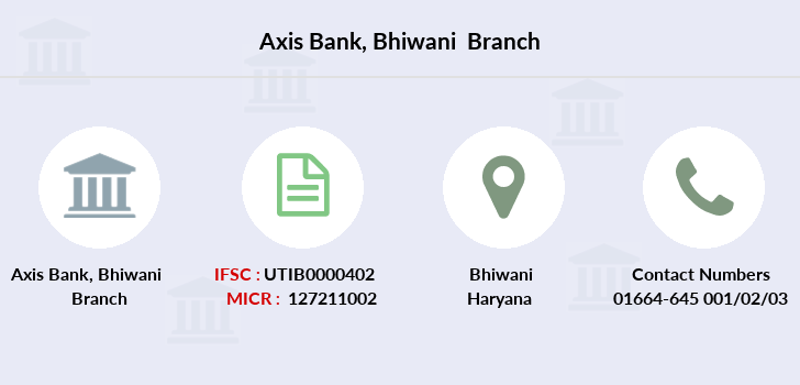 Axis-bank Bhiwani branch