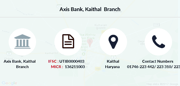 Axis-bank Kaithal branch
