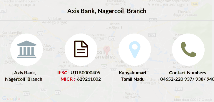 Axis-bank Nagercoil branch